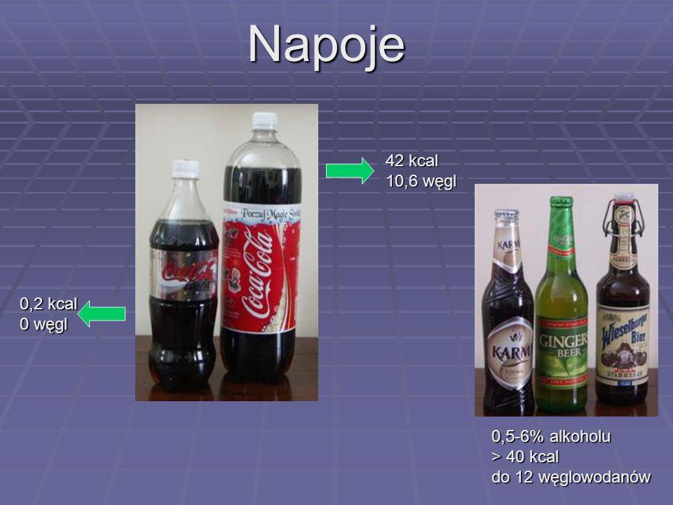 Słodycze 500 - 600 kcal 40 - 60 węglowodanów 20 – 60 tłuszczu