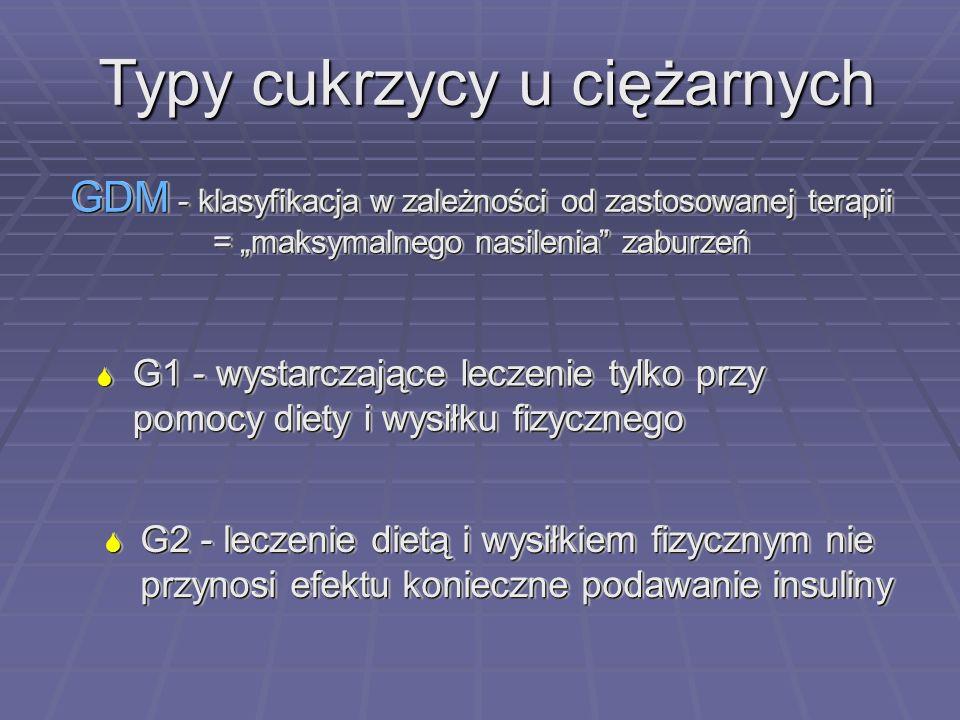 GDM 1-19% PGDM typ 1 typ 2 inne 0,1-0,3% Typy cukrzycy u ciężarnych