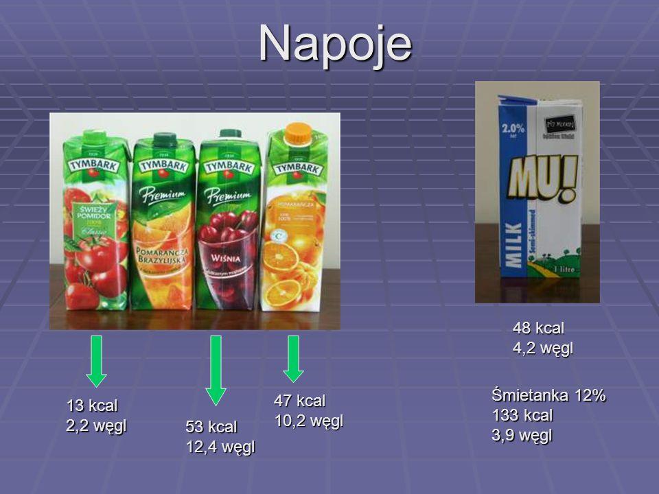 Napoje 0,2 kcal 0 węgl 42 kcal 10,6 węgl 0,5-6% alkoholu > 40 kcal do 12 węglowodanów