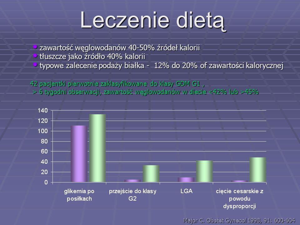 Mięso, wędliny 648 kcal 3,5 węgl 70 tłuszczu