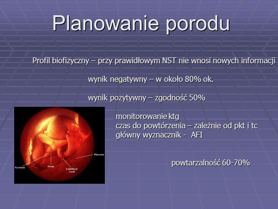 Planowanie porodu NST – 28-32 tydzień -wynik pozytywny – ok. wynik wątpliwy lub negatywny – często fałszywie po 32 tygodniu – interpretacja jak w ciąż