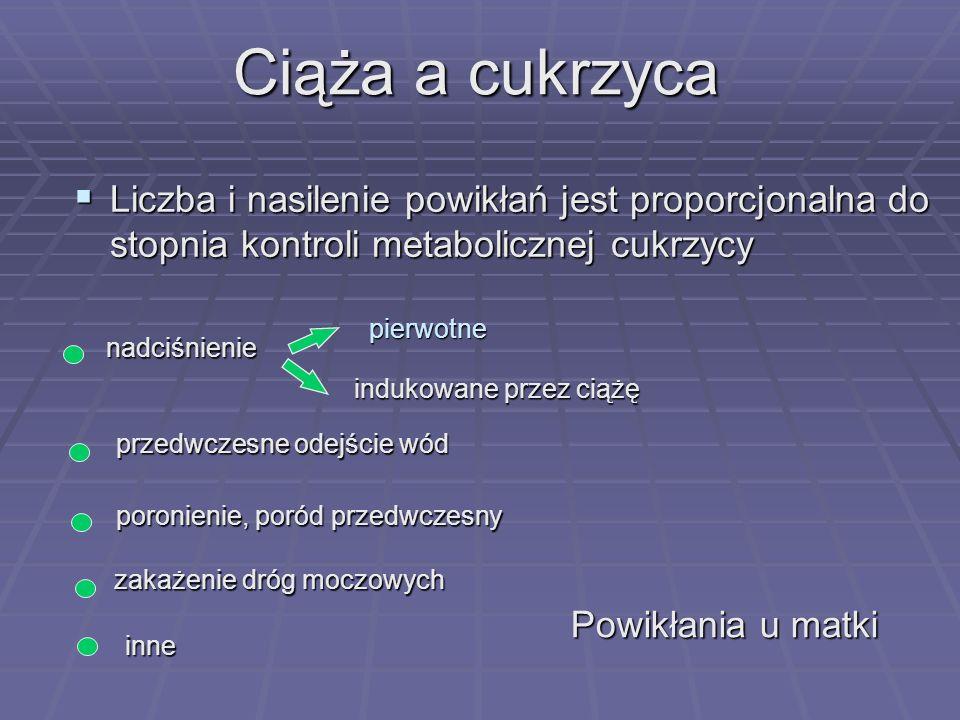 » nadmiar tkanki tłuszczowej » wzrost oporności tkanek na działanie insuliny » nasilenie glukoneogenezy w wątrobie » nadmiar tkanki tłuszczowej » wzro