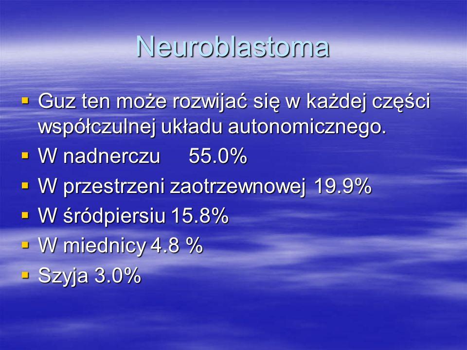 Neuroblastoma  Guz ten może rozwijać się w każdej części współczulnej układu autonomicznego.  W nadnerczu 55.0%  W przestrzeni zaotrzewnowej 19.9%