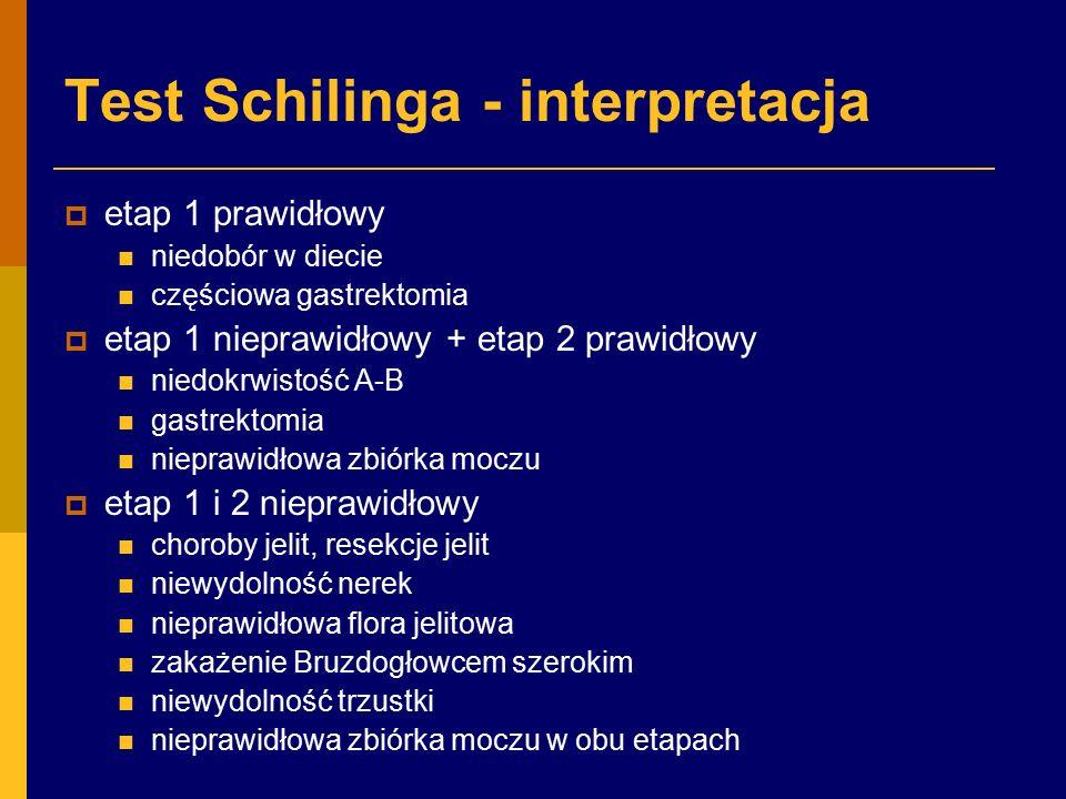 Test Schilinga - interpretacja  etap 1 prawidłowy niedobór w diecie częściowa gastrektomia  etap 1 nieprawidłowy + etap 2 prawidłowy niedokrwistość A-B gastrektomia nieprawidłowa zbiórka moczu  etap 1 i 2 nieprawidłowy choroby jelit, resekcje jelit niewydolność nerek nieprawidłowa flora jelitowa zakażenie Bruzdogłowcem szerokim niewydolność trzustki nieprawidłowa zbiórka moczu w obu etapach