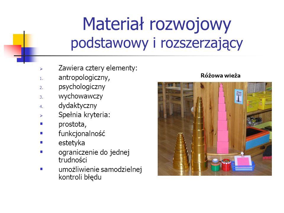 Materiał rozwojowy podstawowy i rozszerzający  Zawiera cztery elementy: 1.