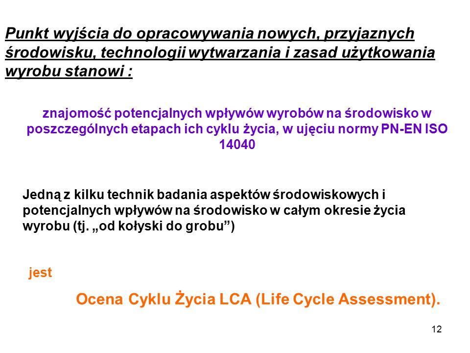 12 Punkt wyjścia do opracowywania nowych, przyjaznych środowisku, technologii wytwarzania i zasad użytkowania wyrobu stanowi : jest Ocena Cyklu Życia