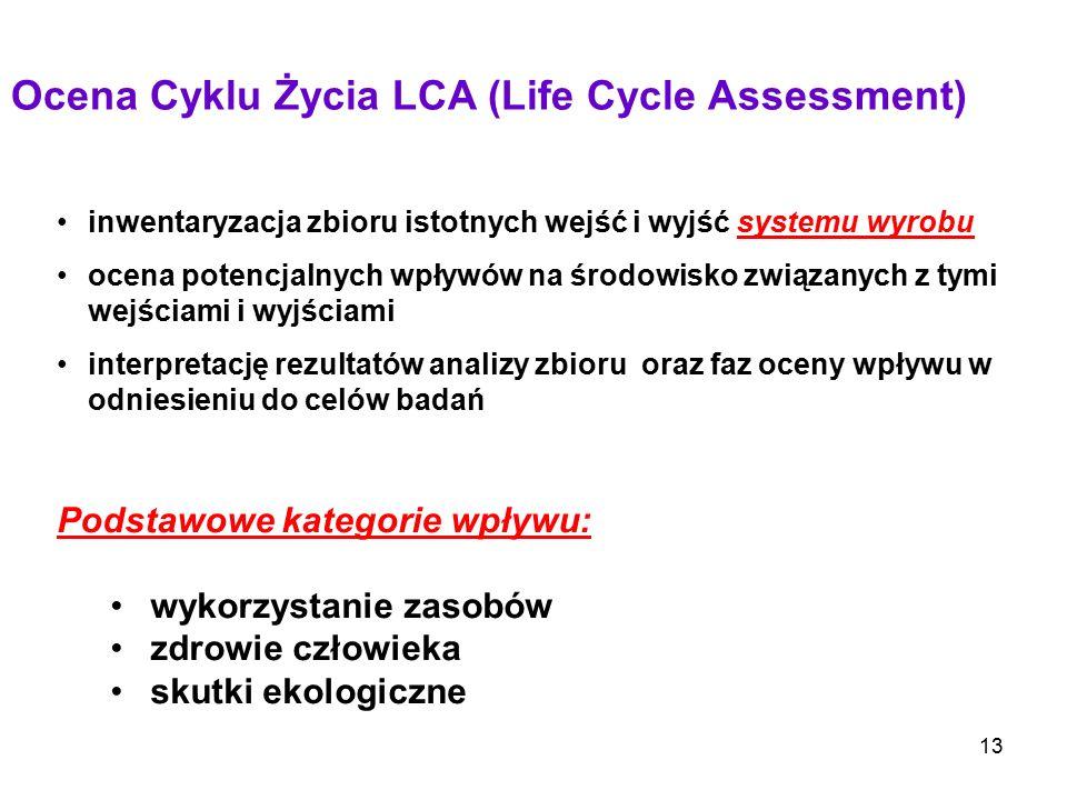 13 Ocena Cyklu Życia LCA (Life Cycle Assessment) inwentaryzacja zbioru istotnych wejść i wyjść systemu wyrobu ocena potencjalnych wpływów na środowisk