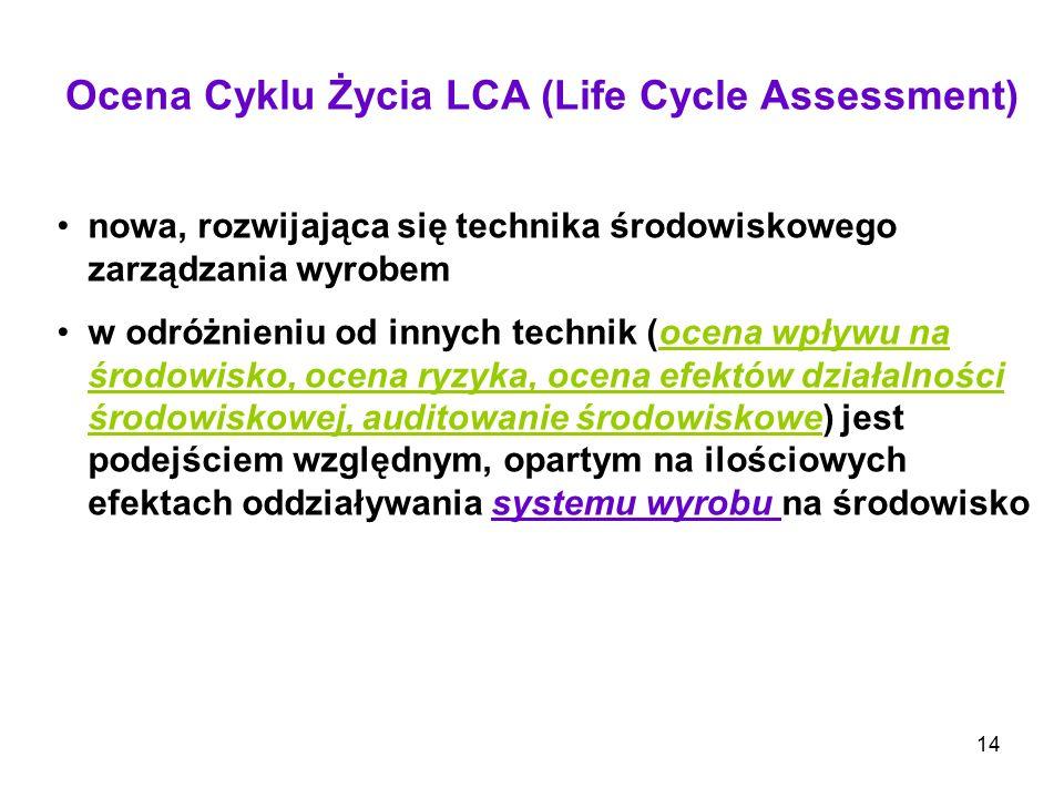 14 Ocena Cyklu Życia LCA (Life Cycle Assessment) nowa, rozwijająca się technika środowiskowego zarządzania wyrobem w odróżnieniu od innych technik (oc