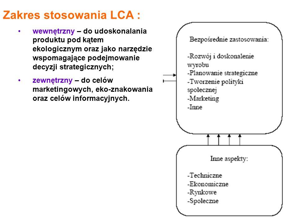 16 Zakres stosowania LCA : wewnętrzny – do udoskonalania produktu pod kątem ekologicznym oraz jako narzędzie wspomagające podejmowanie decyzji strateg