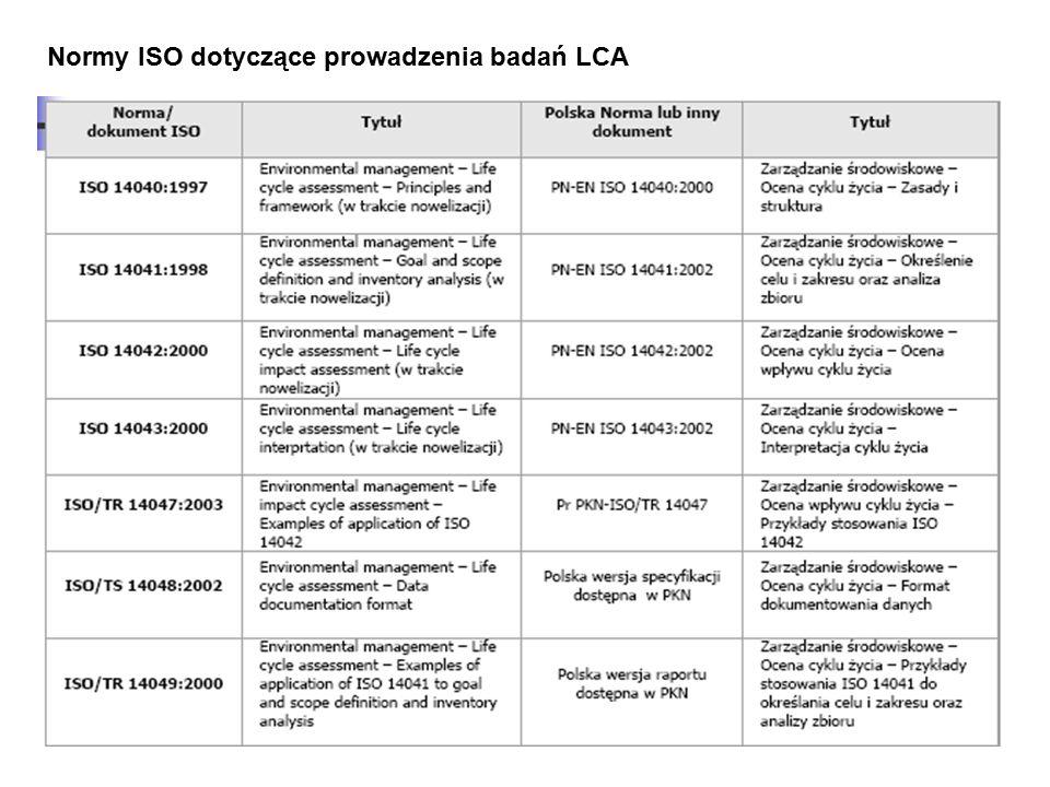 18 Normy ISO dotyczące prowadzenia badań LCA