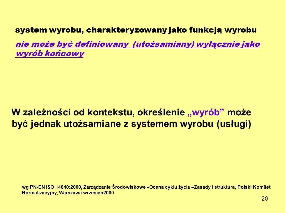 20 wg PN-EN ISO 14040:2000, Zarządzanie Środowiskowe –Ocena cyklu życia –Zasady i struktura, Polski Komitet Normalizacyjny, Warszawa wrzesień2000 syst