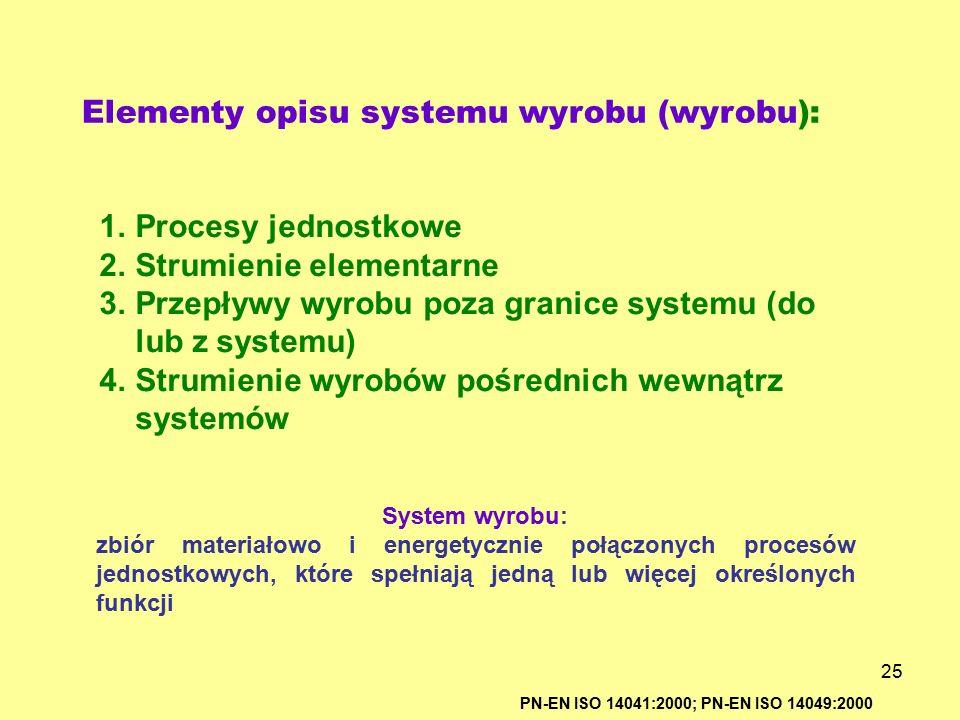 25 PN-EN ISO 14041:2000; PN-EN ISO 14049:2000 1.Procesy jednostkowe 2.Strumienie elementarne 3.Przepływy wyrobu poza granice systemu (do lub z systemu