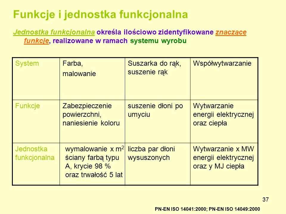 37 Funkcje i jednostka funkcjonalna PN-EN ISO 14041:2000; PN-EN ISO 14049:2000 Jednostka funkcjonalna określa ilościowo zidentyfikowane znaczące funkc
