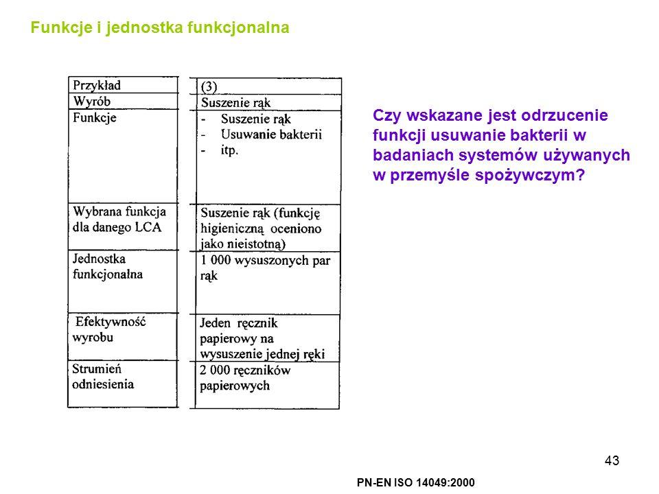 43 Funkcje i jednostka funkcjonalna PN-EN ISO 14049:2000 Czy wskazane jest odrzucenie funkcji usuwanie bakterii w badaniach systemów używanych w przem