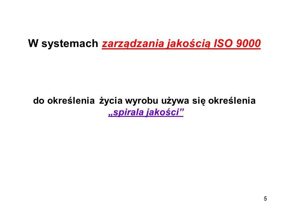 """5 W systemach zarządzania jakością ISO 9000 do określenia życia wyrobu używa się określenia """"spirala jakości"""""""