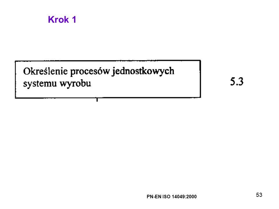 53 PN-EN ISO 14049:2000 Krok 1