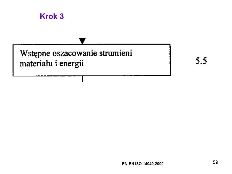 59 PN-EN ISO 14049:2000 Krok 3
