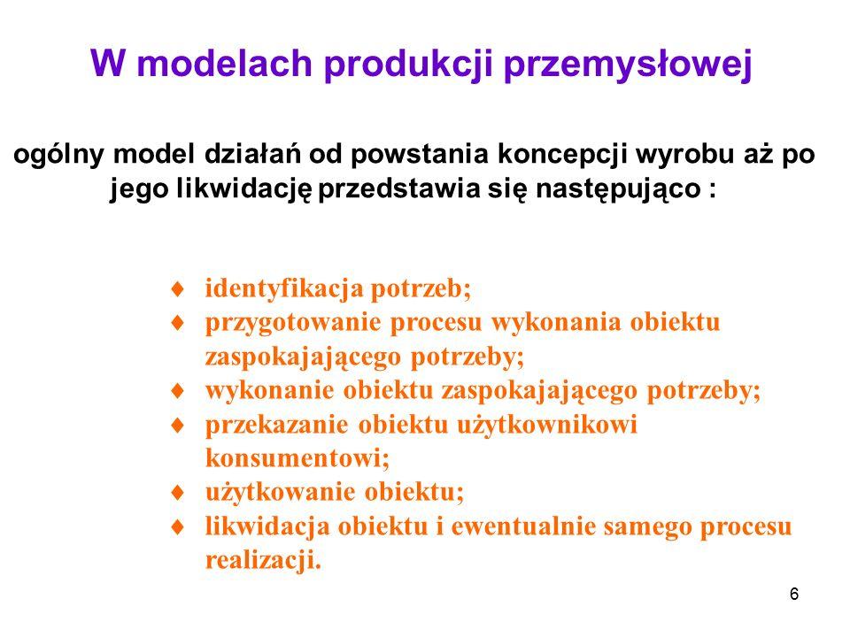 6 W modelach produkcji przemysłowej  identyfikacja potrzeb;  przygotowanie procesu wykonania obiektu zaspokajającego potrzeby;  wykonanie obiektu z