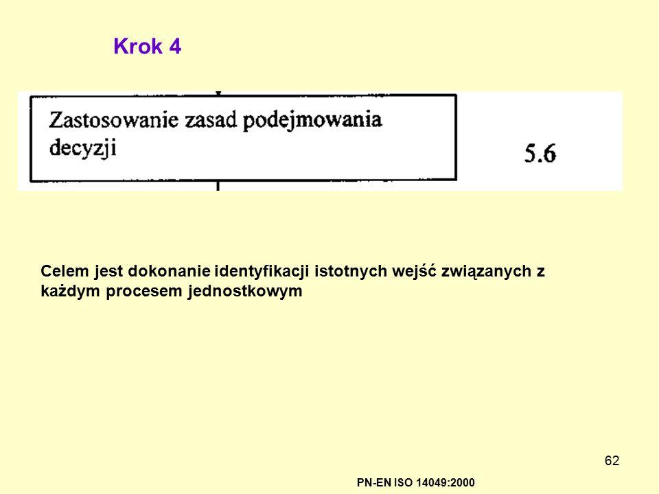 62 PN-EN ISO 14049:2000 Krok 4 Celem jest dokonanie identyfikacji istotnych wejść związanych z każdym procesem jednostkowym