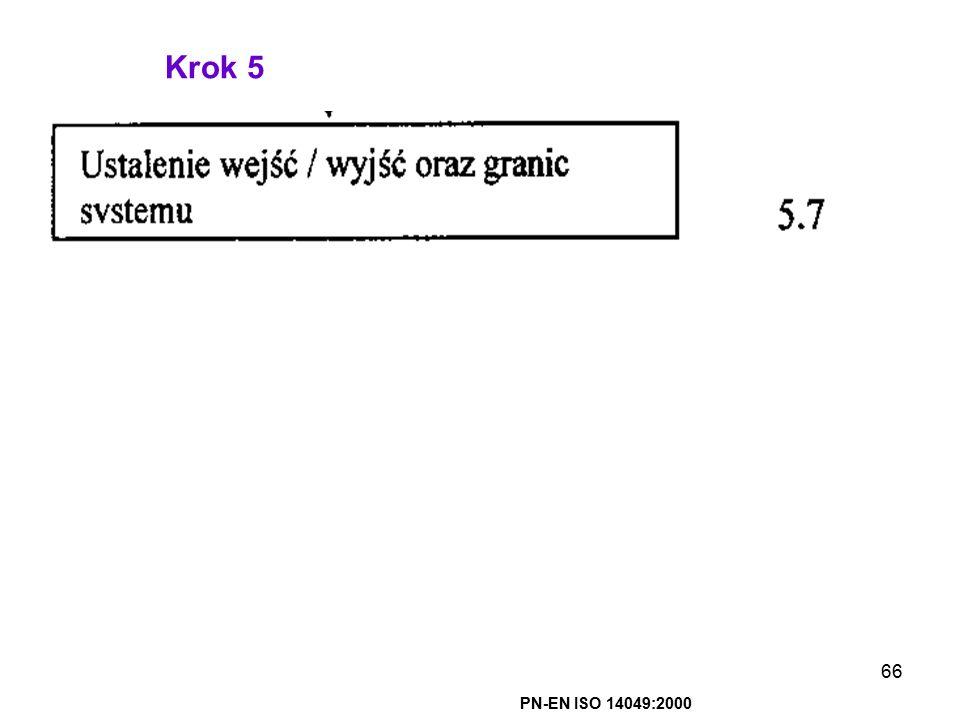 66 PN-EN ISO 14049:2000 Krok 5