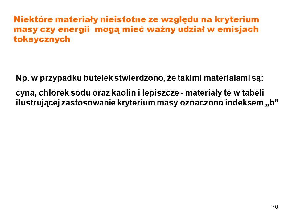 70 Niektóre materiały nieistotne ze względu na kryterium masy czy energii mogą mieć ważny udział w emisjach toksycznych Np. w przypadku butelek stwier