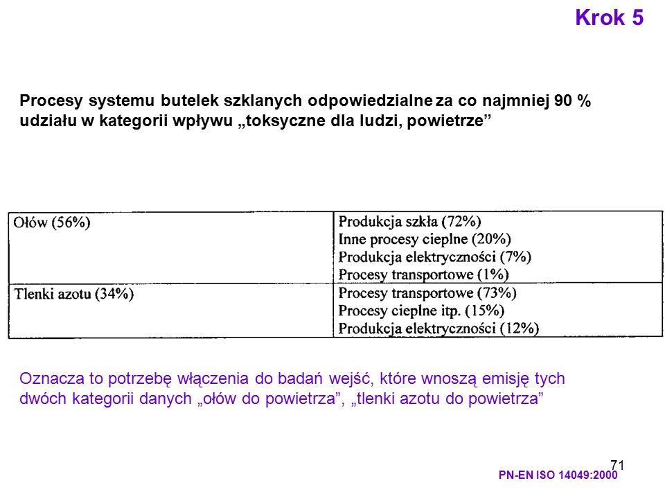 """71 Procesy systemu butelek szklanych odpowiedzialne za co najmniej 90 % udziału w kategorii wpływu """"toksyczne dla ludzi, powietrze"""" PN-EN ISO 14049:20"""