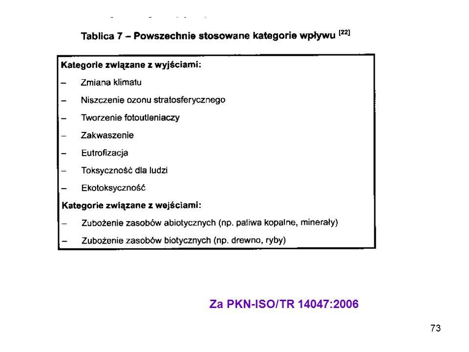 73 Za PKN-ISO/TR 14047:2006