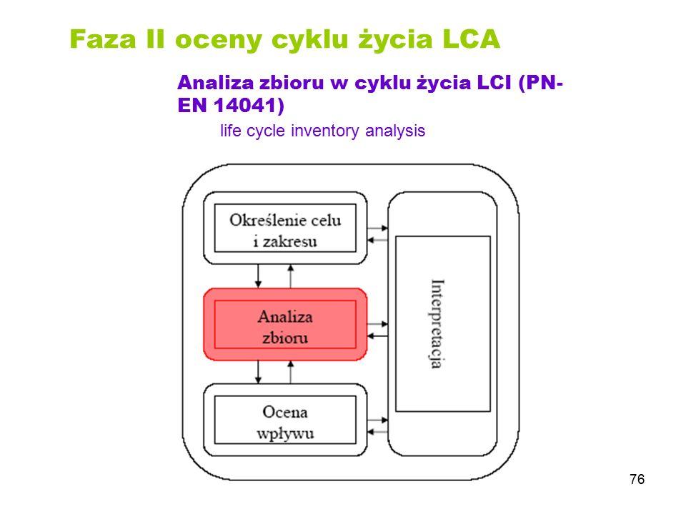 76 Analiza zbioru w cyklu życia LCI (PN- EN 14041) Faza II oceny cyklu życia LCA life cycle inventory analysis