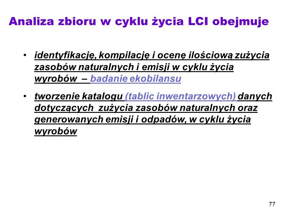 77 Analiza zbioru w cyklu życia LCI obejmuje identyfikację, kompilację i ocenę ilościową zużycia zasobów naturalnych i emisji w cyklu życia wyrobów –