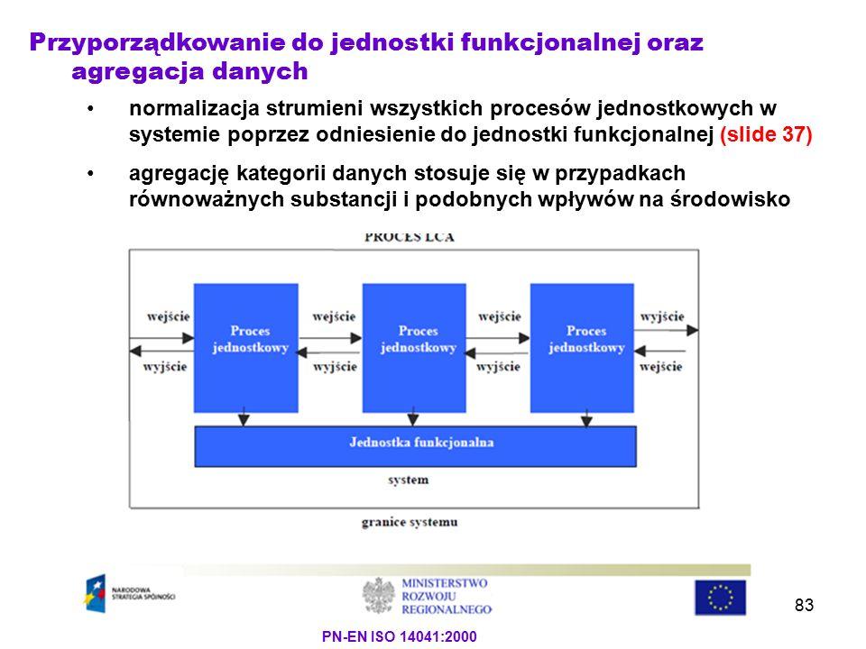 83 PN-EN ISO 14041:2000 Przyporządkowanie do jednostki funkcjonalnej oraz agregacja danych normalizacja strumieni wszystkich procesów jednostkowych w