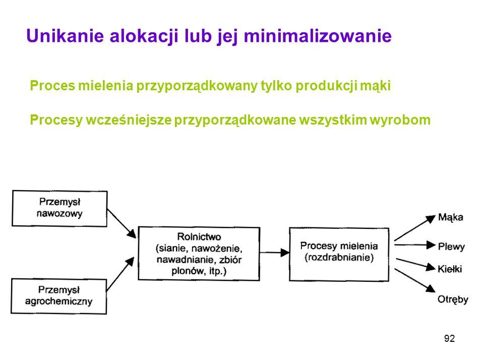 92 Unikanie alokacji lub jej minimalizowanie Proces mielenia przyporządkowany tylko produkcji mąki Procesy wcześniejsze przyporządkowane wszystkim wyr
