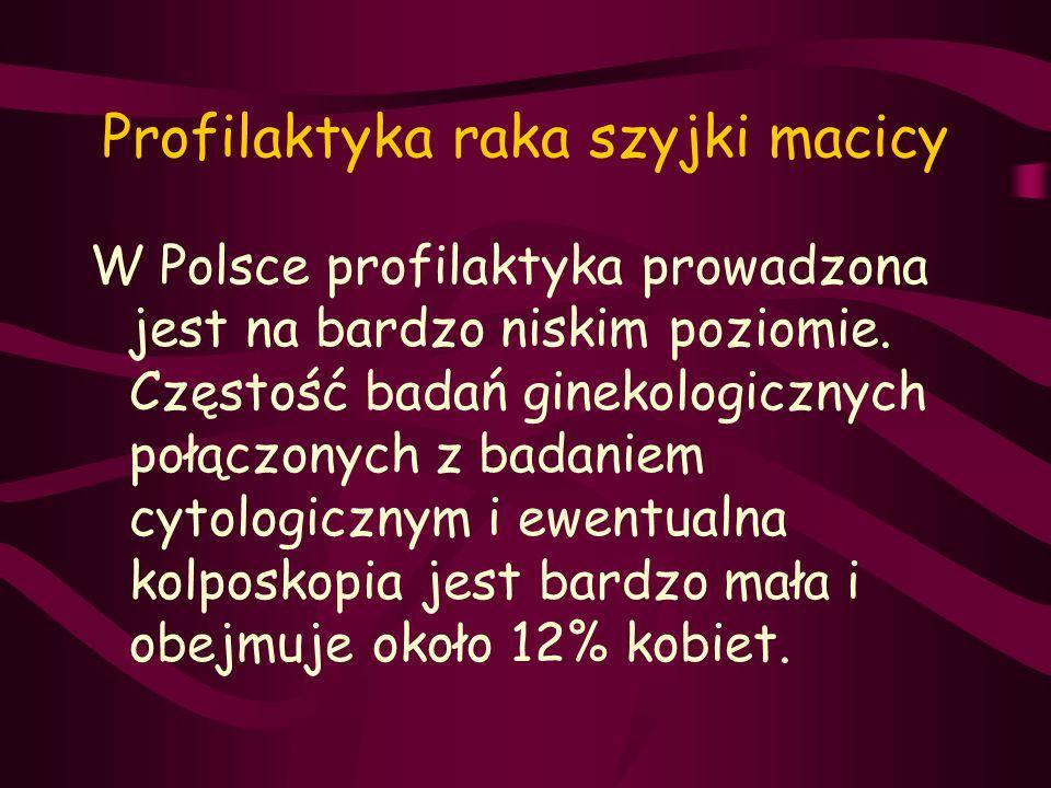 Profilaktyka raka szyjki macicy W Polsce profilaktyka prowadzona jest na bardzo niskim poziomie. Częstość badań ginekologicznych połączonych z badanie
