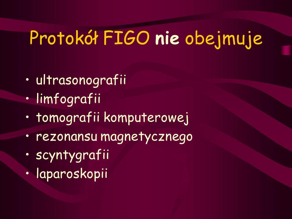 Protokół FIGO nie obejmuje ultrasonografii limfografii tomografii komputerowej rezonansu magnetycznego scyntygrafii laparoskopii
