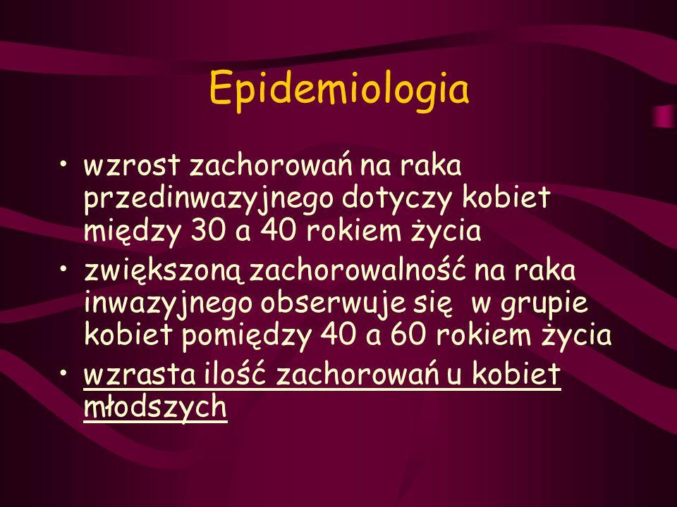 Epidemiologia wzrost zachorowań na raka przedinwazyjnego dotyczy kobiet między 30 a 40 rokiem życia zwiększoną zachorowalność na raka inwazyjnego obse