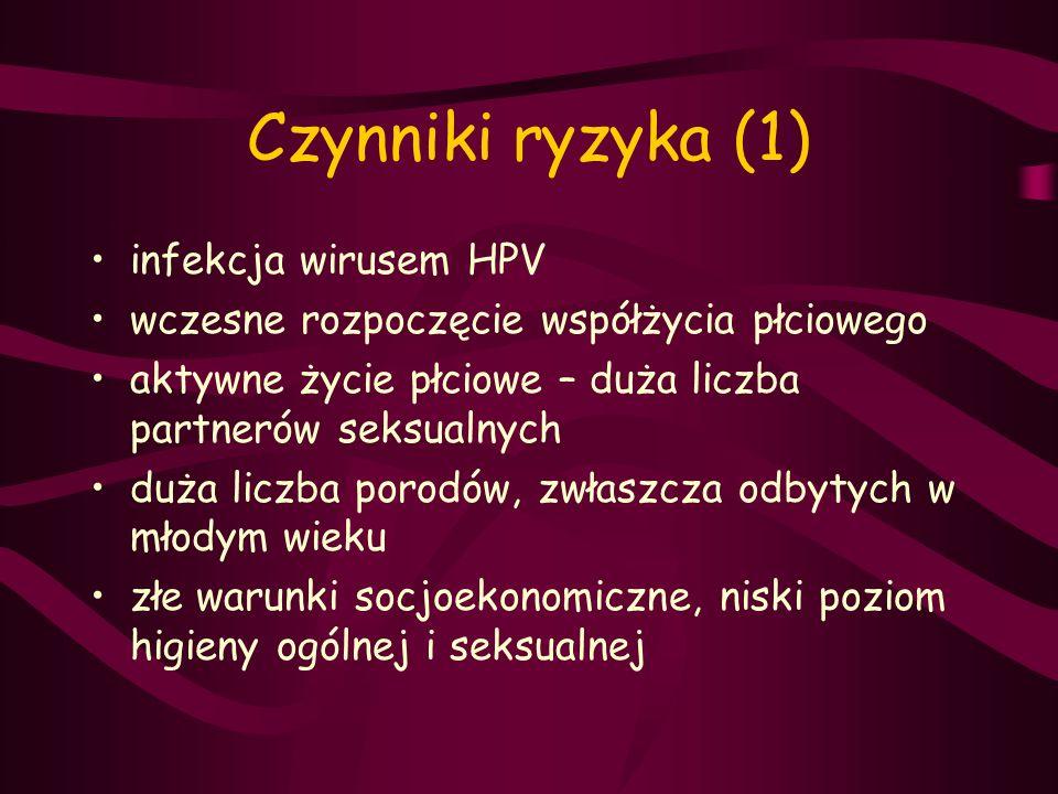 Czynniki ryzyka (1) infekcja wirusem HPV wczesne rozpoczęcie współżycia płciowego aktywne życie płciowe – duża liczba partnerów seksualnych duża liczb