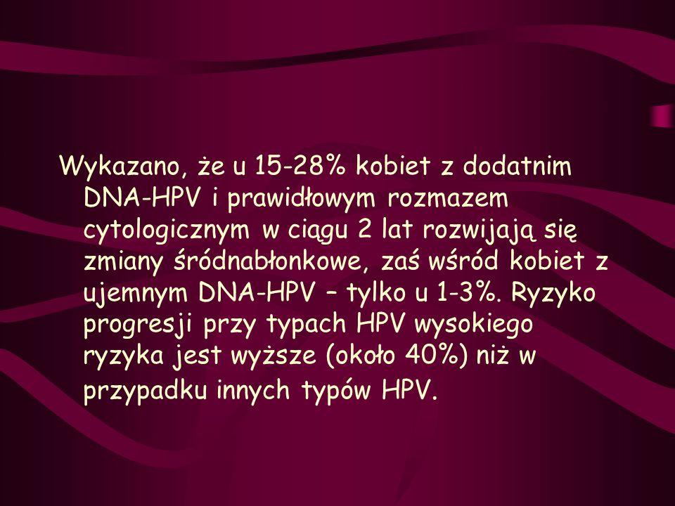 Wykazano, że u 15-28% kobiet z dodatnim DNA-HPV i prawidłowym rozmazem cytologicznym w ciągu 2 lat rozwijają się zmiany śródnabłonkowe, zaś wśród kobi