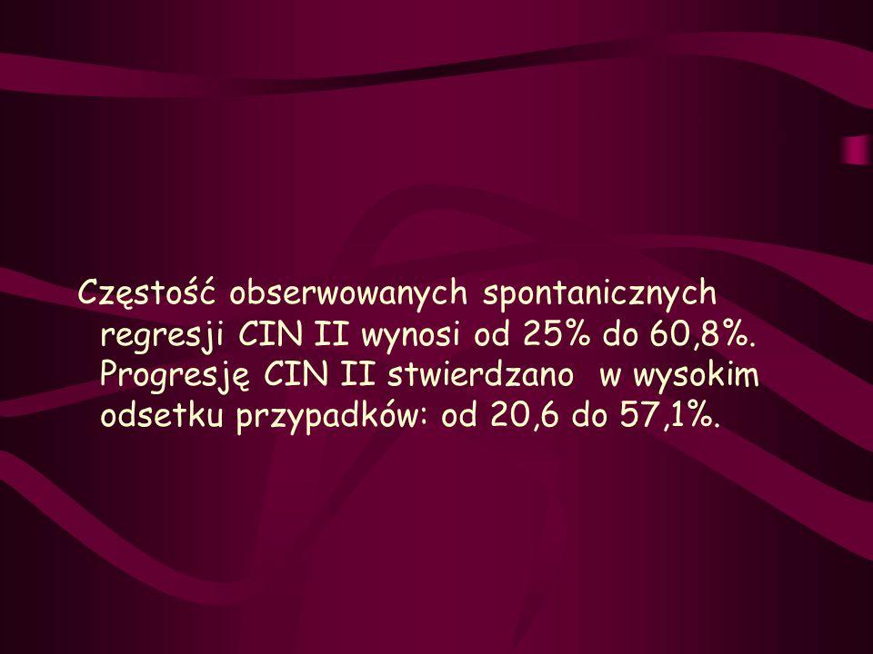 Częstość obserwowanych spontanicznych regresji CIN II wynosi od 25% do 60,8%. Progresję CIN II stwierdzano w wysokim odsetku przypadków: od 20,6 do 57