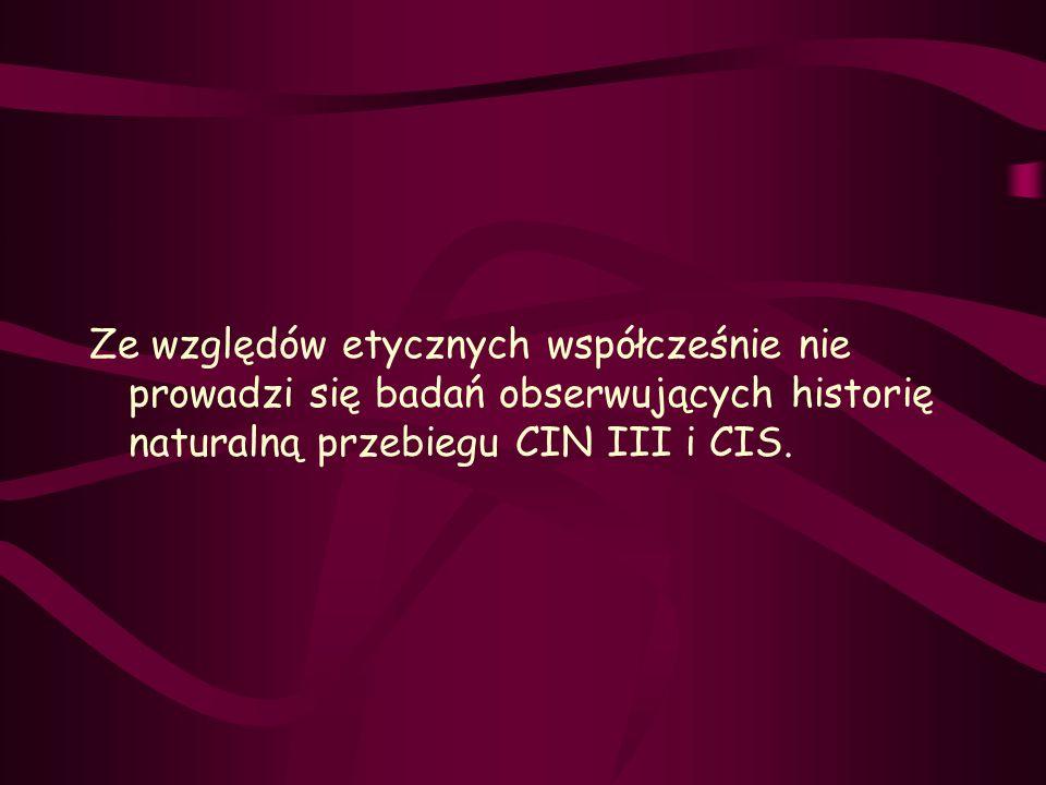 Ze względów etycznych współcześnie nie prowadzi się badań obserwujących historię naturalną przebiegu CIN III i CIS.