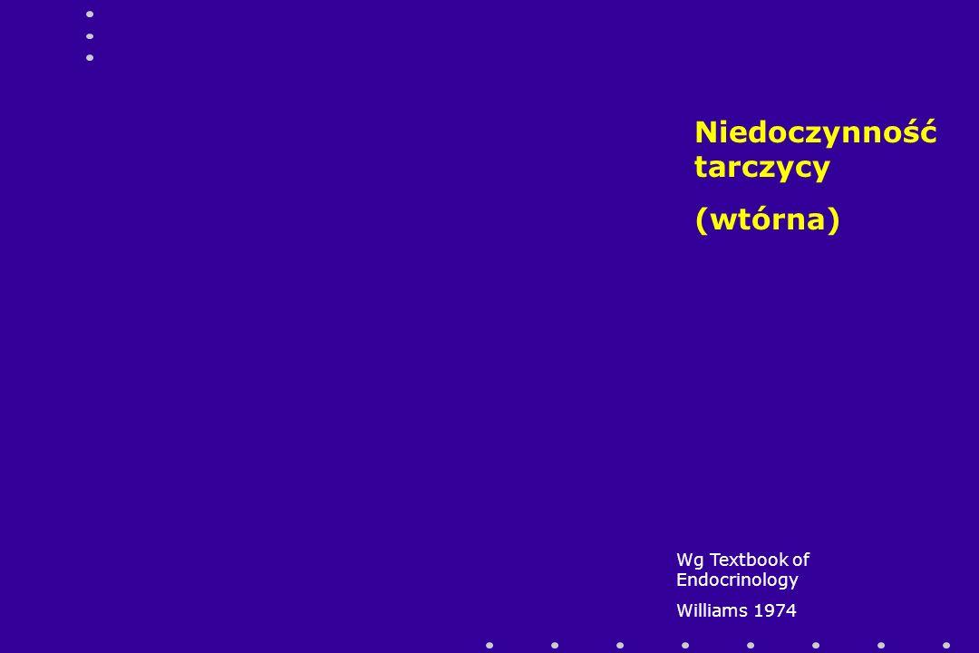 Niedoczynność tarczycy (wtórna) Wg Textbook of Endocrinology Williams 1974