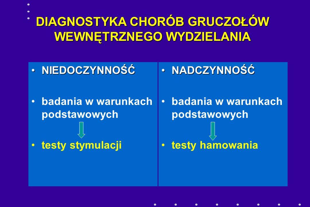 BADANIA W WARUNKACH PODSTAWOWYCH W ROZPOZNAWANIU NIEDOCZYNNOŚCI PRZYSADKI fT4, TSH estradiol, FSH testosteron, FSH kortyzol w surowicy / ACTH wolne kortykoidy w moczu /24h .