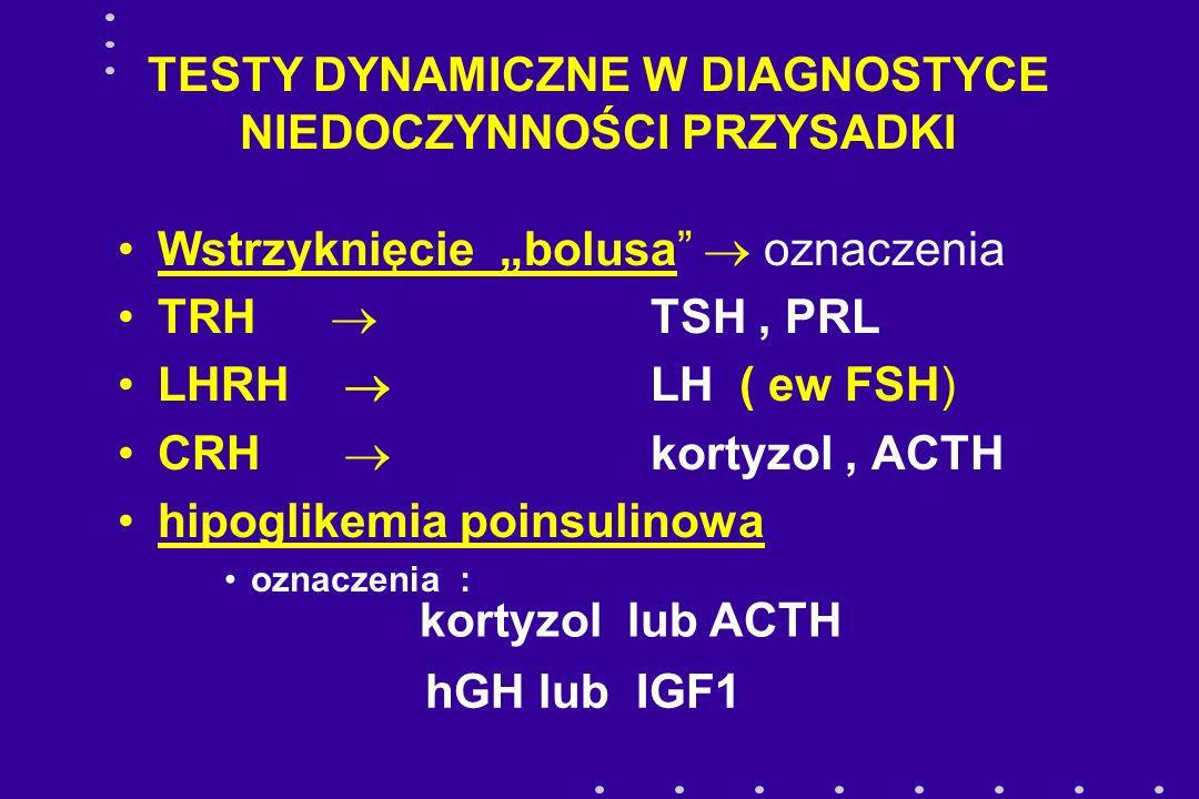 PODEJRZENIE NIEDOCZYNNOŚCI KORY NADNERCZY Badania w warunkach podstawowych kortyzol we krwi / ACTH wolny kortyzol w moczu Badania dynamiczne test rezerwy nadnerczowej - stymulacja Synacthenem testy rezerwy przysadkowej –hipoglikemia –CRH –metopiron