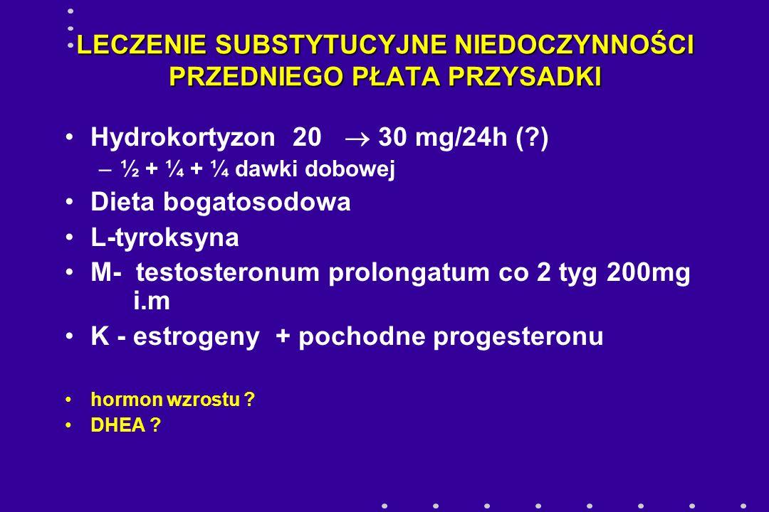 LECZENIE SUBSTYTUCYJNE NIEDOCZYNNOŚCI PRZEDNIEGO PŁATA PRZYSADKI Hydrokortyzon 20  30 mg/24h (?) –½ + ¼ + ¼ dawki dobowej Dieta bogatosodowa L-tyroks