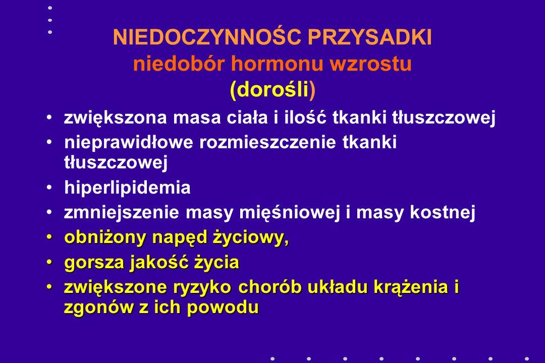 Wg Endotext.eje.org HORMONY TYLNEGO PŁATA PRZYSADKI