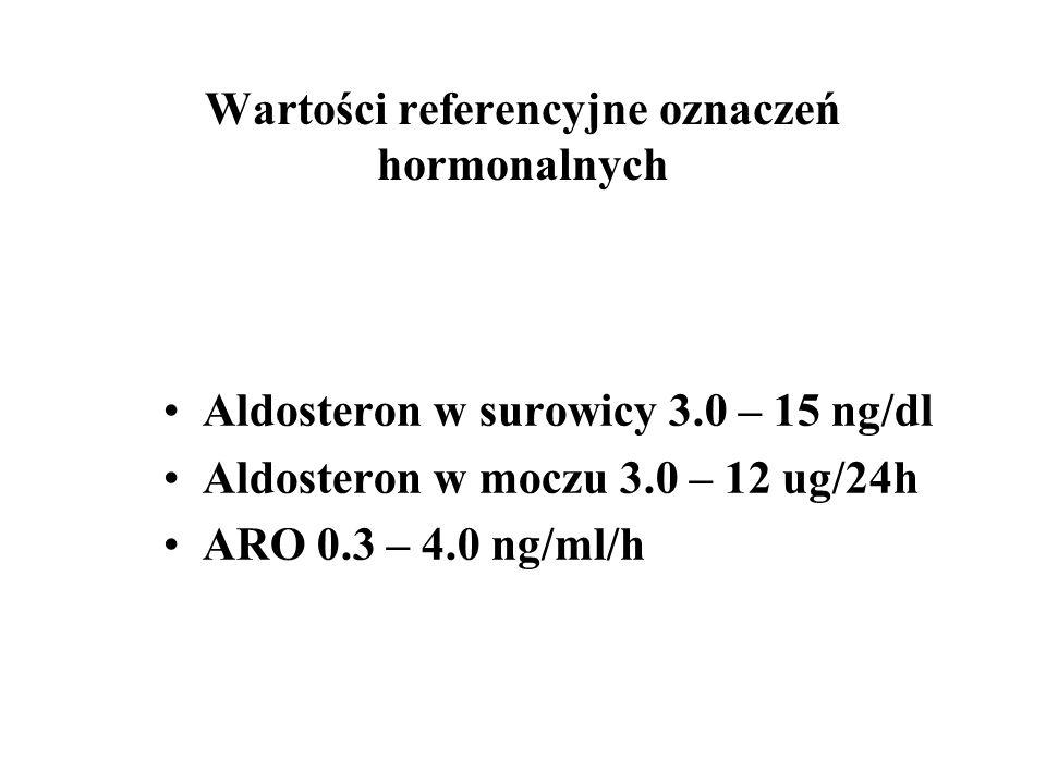 Wartości referencyjne oznaczeń hormonalnych Aldosteron w surowicy 3.0 – 15 ng/dl Aldosteron w moczu 3.0 – 12 ug/24h ARO 0.3 – 4.0 ng/ml/h