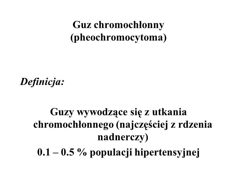 Guz chromochłonny (pheochromocytoma) Definicja: Guzy wywodzące się z utkania chromochłonnego (najczęściej z rdzenia nadnerczy) 0.1 – 0.5 % populacji hipertensyjnej