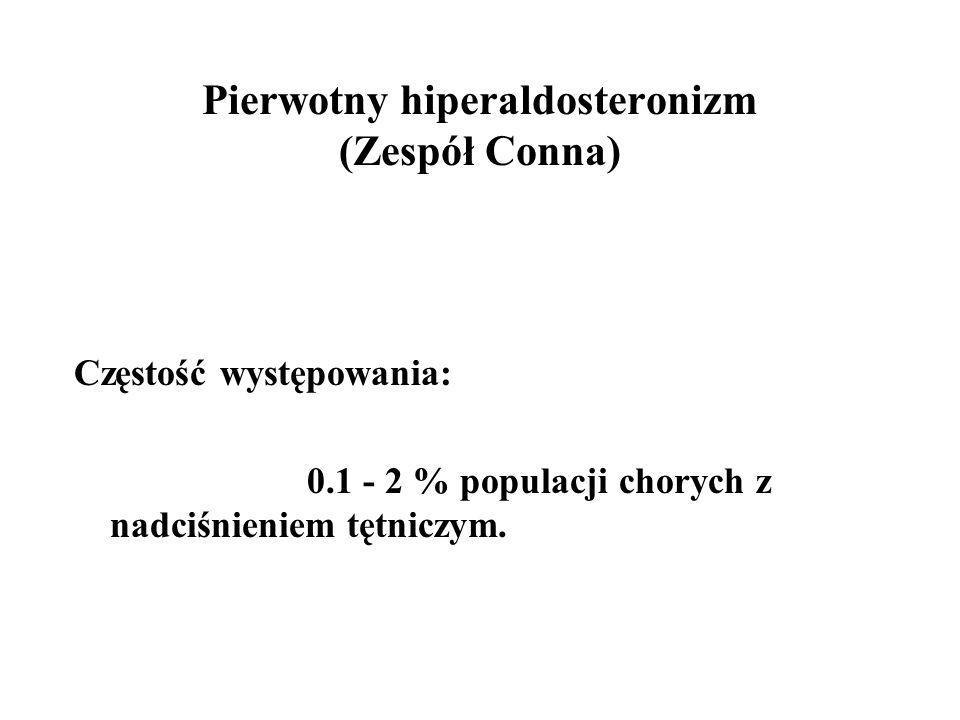 Pierwotny hiperaldosteronizm (Zespół Conna) Częstość występowania: 0.1 - 2 % populacji chorych z nadciśnieniem tętniczym.