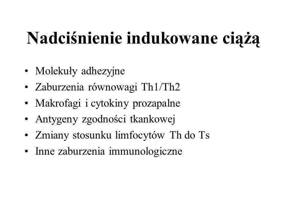 Nadciśnienie indukowane ciążą Molekuły adhezyjne Zaburzenia równowagi Th1/Th2 Makrofagi i cytokiny prozapalne Antygeny zgodności tkankowej Zmiany stosunku limfocytów Th do Ts Inne zaburzenia immunologiczne