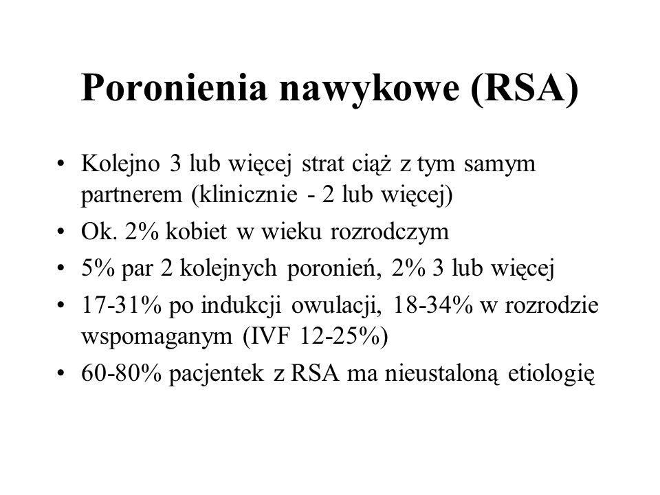 Poronienia nawykowe (RSA) Kolejno 3 lub więcej strat ciąż z tym samym partnerem (klinicznie - 2 lub więcej) Ok.