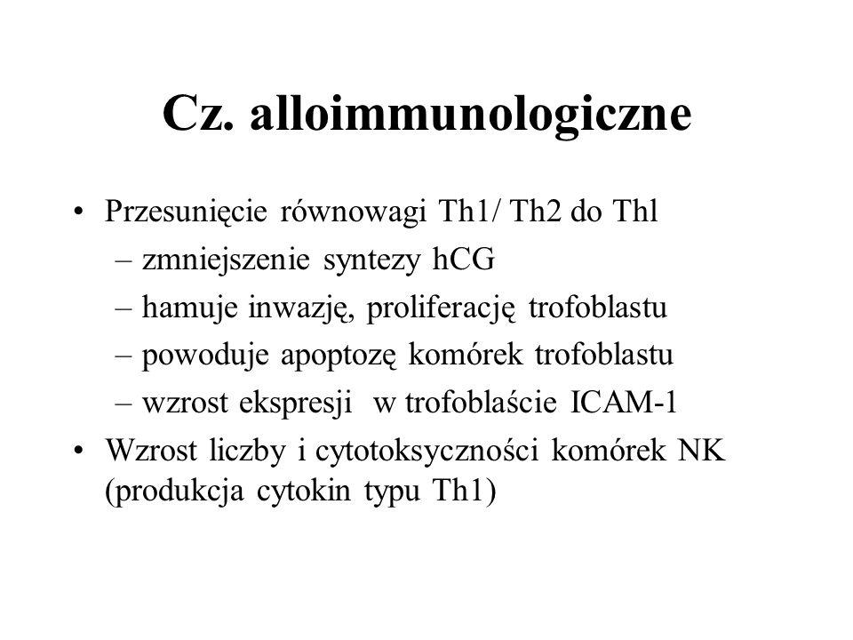 Cz. alloimmunologiczne Przesunięcie równowagi Th1/ Th2 do Thl –zmniejszenie syntezy hCG –hamuje inwazję, proliferację trofoblastu –powoduje apoptozę k