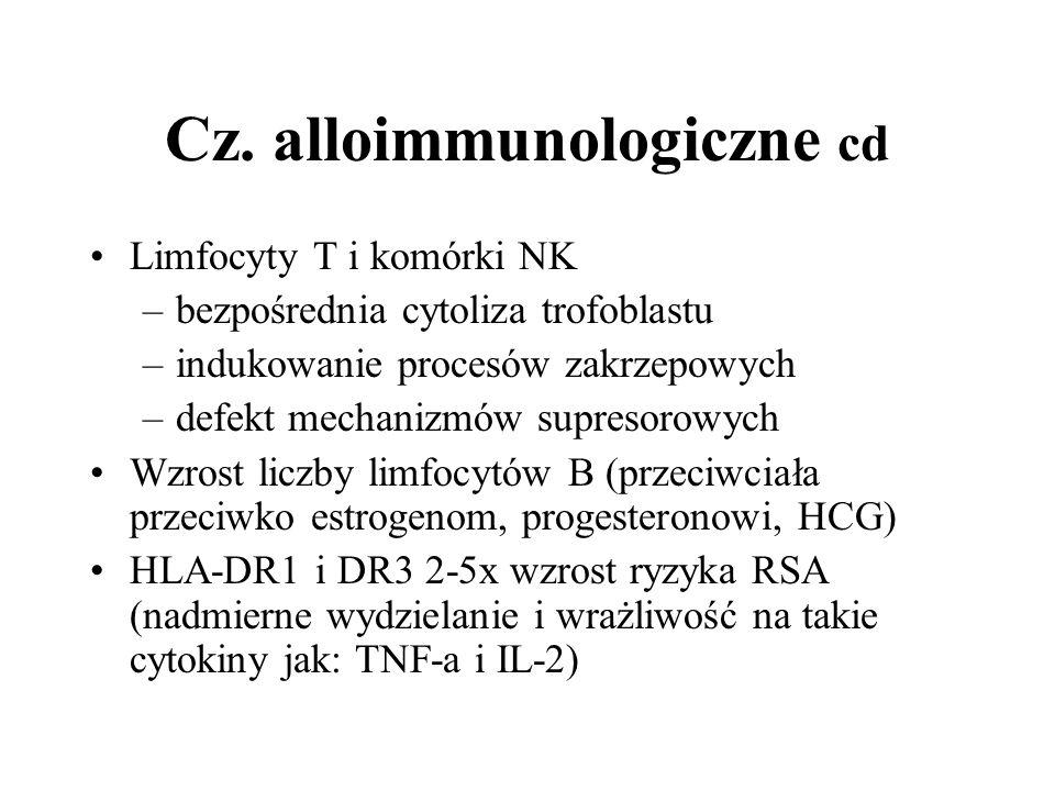Cz. alloimmunologiczne cd Limfocyty T i komórki NK –bezpośrednia cytoliza trofoblastu –indukowanie procesów zakrzepowych –defekt mechanizmów supresoro